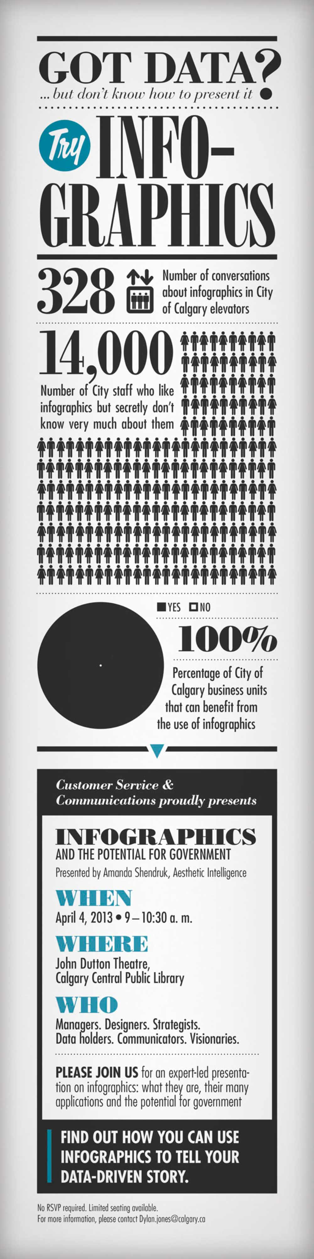 city-of-calgary-infographic-workshop